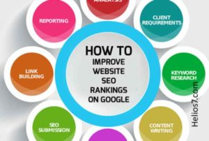 website seo rankings google